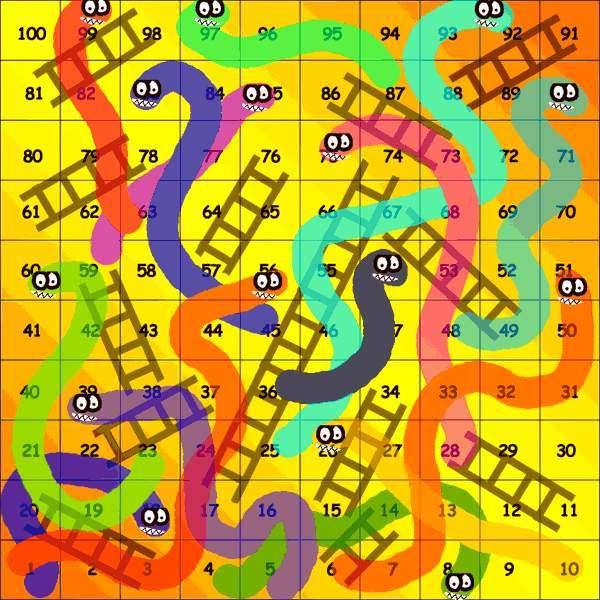 شبیه سازی بازی بسیار جالب مار و پله با متلب Snake & Ladders